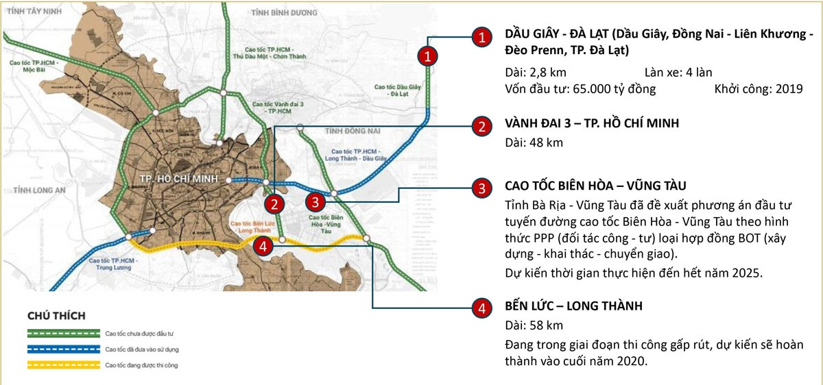 hưởng lợi từ hệ thống hạ tầng giao thông đang được đầu tư tại khu vực