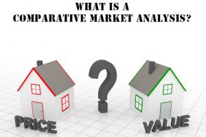 cách định giá bất động sản
